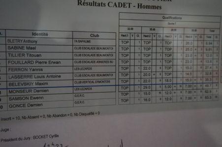 2016_04_02_competition_departemental_bmc_-14