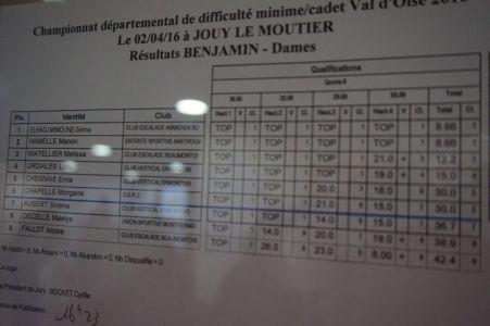 2016_04_02_competition_departemental_bmc_-33
